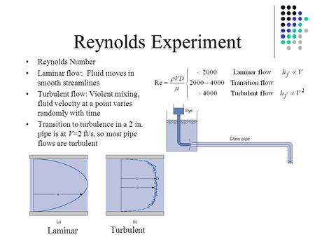 Reynolds Experiment Laminar Turbulent Reynolds Number