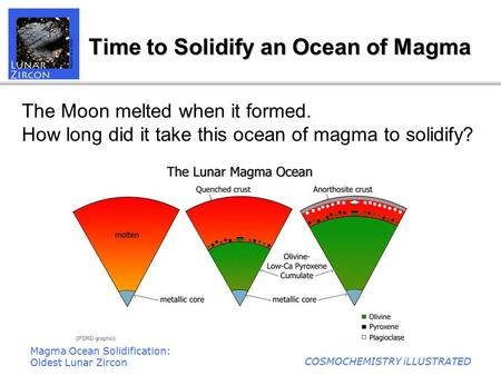 Magma Ocean Solidification: Oldest Lunar Zircon COSMOCHEMISTRY iLLUSTRATED Time to Solidify an Ocean of Magma The Moon melted when it formed. How long.