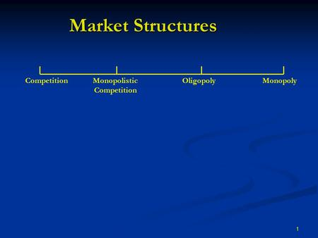 1 Market Structures MonopolyCompetitionMonopolistic Competition Oligopoly.