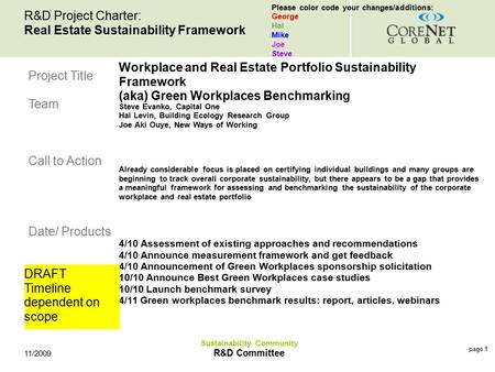 Sustainability Community R&D Committee 11/2009 page 1 R&D Project Charter: Real Estate Sustainability Framework Workplace and Real Estate Portfolio Sustainability.