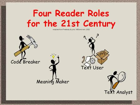 Four Reader Roles for the 21st Century Adapted from Freebody & Luke, 1990 and Ash, 2002 Meaning Maker Text User Text Analyst Code Breaker.
