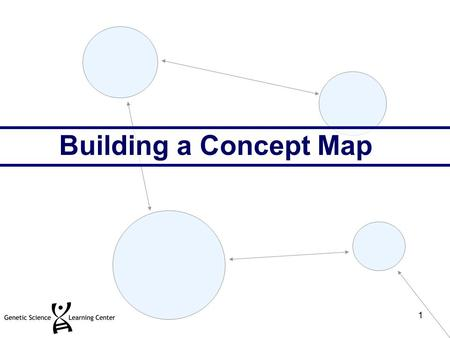 1 Building a Concept Map 2 What is a concept map? A concept map is a technique used to organize information or thoughts.