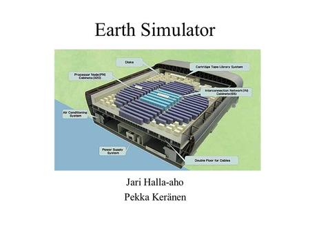 Earth Simulator Jari Halla-aho Pekka Keränen. Architecture MIMD type distributed memory 640 Nodes, 8 vector processors each. 16GB shared memory per node.