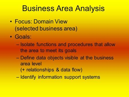 Business Area Analysis Focus: Domain View (selected business area) Goals: –Isolate functions and procedures that allow the area to meet its goals –Define.