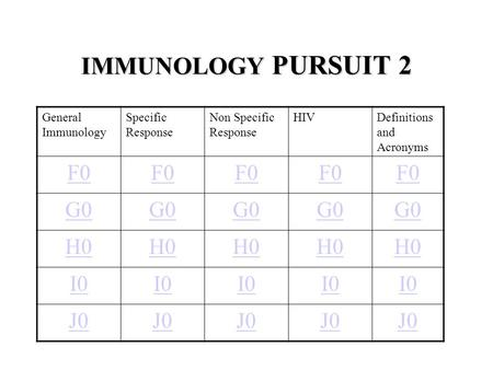 IMMUNOLOGY PURSUIT 2 General Immunology Specific Response Non Specific Response HIVDefinitions and Acronyms F0 G0 H0 I0 J0.