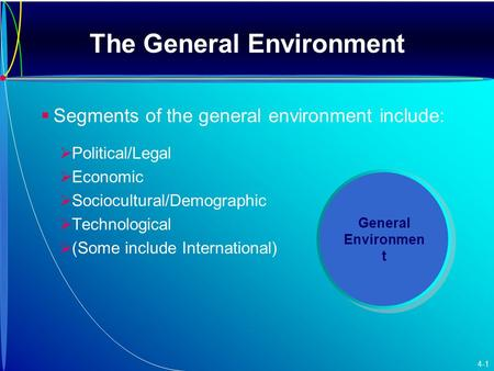 The General Environment   Segments of the general environment include:   Political/Legal   Economic   Sociocultural/Demographic   Technological.