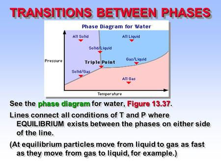 TRANSITIONS BETWEEN PHASES See the phase diagram for water, Figure 13.37. Lines connect all conditions of T and P where EQUILIBRIUM exists between the.