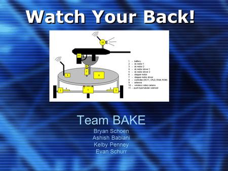 Watch Your Back! Team BAKE Bryan Schoen Ashish Bablani Kelby Penney Evan Schurr.