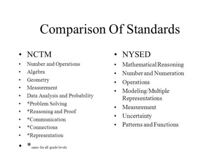 Comparison Of Standards NCTM Number and Operations Algebra Geometry Measurement Data Analysis and Probability *Problem Solving *Reasoning and Proof *Communication.