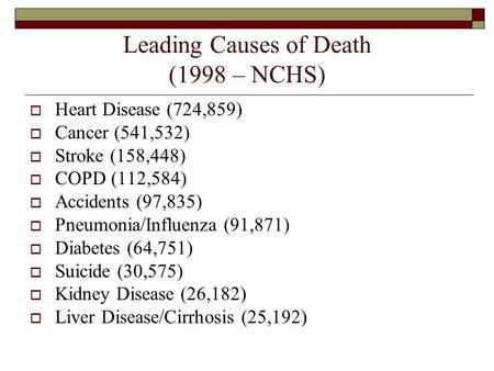 Leading Causes of Death (1998 – NCHS)  Heart Disease (724,859)  Cancer (541,532)  Stroke (158,448)  COPD (112,584)  Accidents (97,835)  Pneumonia/Influenza.