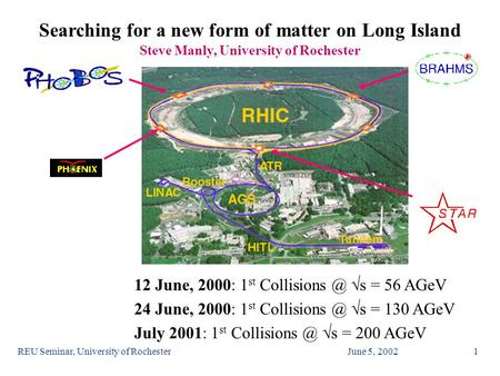 June 5, 2002REU Seminar, University of Rochester1 Searching for a new form of matter on Long Island Steve Manly, University of Rochester 12 June, 2000: