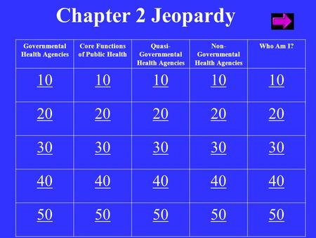 Chapter 2 Jeopardy Governmental Health Agencies Core Functions of Public Health Quasi- Governmental Health Agencies Non- Governmental Health Agencies Who.