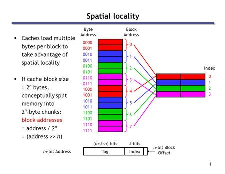 1  Caches load multiple bytes per block to take advantage of spatial locality  If cache block size = 2 n bytes, conceptually split memory into 2 n -byte.