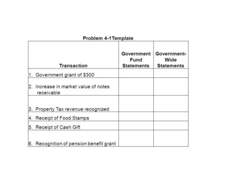 Problem 4-1Template Transaction Government Fund Statements Government- Wide Statements 1. Government grant of $300 2. Increase in market value of notes.