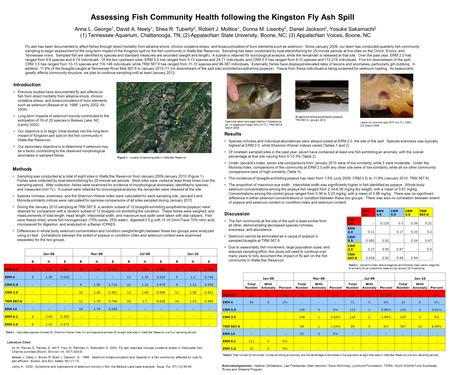 Assessing Fish Community Health following the Kingston Fly Ash Spill Anna L. George 1, David A. Neely 1, Shea R. Tuberty 2, Robert J. Mottice 1, Donna.