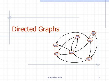 Directed Graphs1 JFK BOS MIA ORD LAX DFW SFO. Directed Graphs2 Outline and Reading (§6.4) Reachability (§6.4.1) Directed DFS Strong connectivity Transitive.