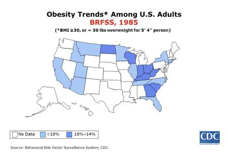 Source: Behavioral Risk Factor Surveillance System, CDC. Obesity Trends* Among U.S. Adults BRFSS, 1985 No Data <10% 10%–14% (*BMI ≥30, or ~ 30 lbs overweight.
