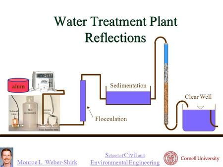 Monroe L. Weber-Shirk S chool of Civil and Environmental Engineering Water Treatment Plant Reflections alum Flocculation Clear Well Sedimentation.