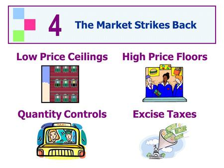 4 The Market Strikes Back Low Price CeilingsHigh Price Floors Quantity ControlsExcise Taxes.