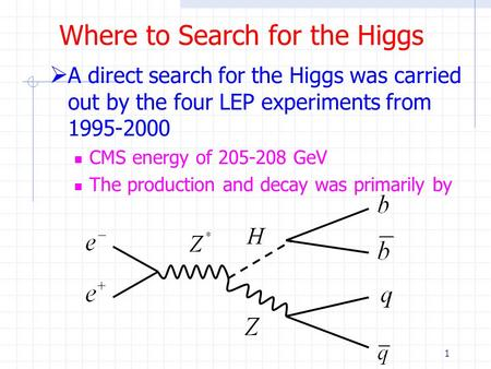 1 Where to Search for the Higgs  A direct search for the Higgs was carried out by the four LEP experiments from 1995-2000 CMS energy of 205-208 GeV The.