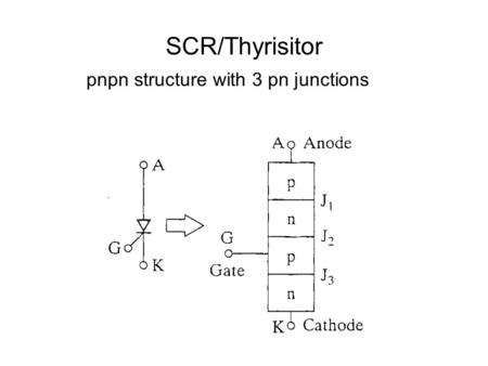 SCR/Thyrisitor pnpn structure with 3 pn junctions.