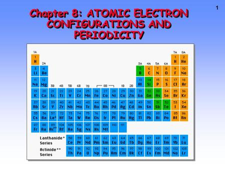 1 Chapter 8: ATOMIC ELECTRON CONFIGURATIONS AND PERIODICITY.