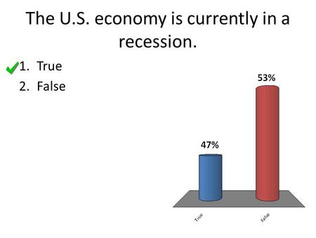 The U.S. economy is currently in a recession. 1.True 2.False.