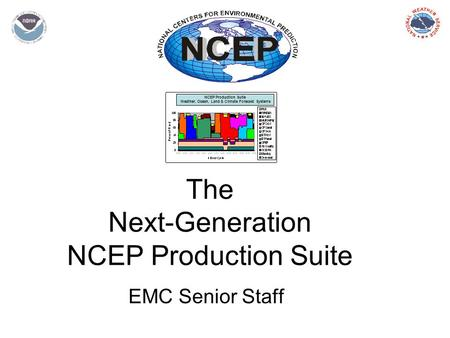 The Next-Generation NCEP Production Suite EMC Senior Staff NCEP Production Suite Weather, Ocean, Land & Climate Forecast Systems.