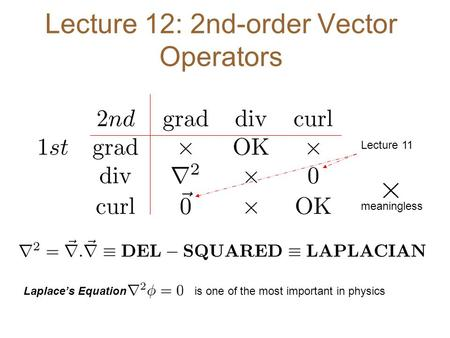Lecture 12: 2nd-order Vector Operators Lecture 11 meaningless Laplace's Equation is one of the most important in physics.