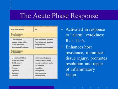 "The Acute Phase Response Activated in response to ""alarm"" cytokines: IL-1, IL-6. Enhances host resistance, minimizes tissue injury, promotes resolution."