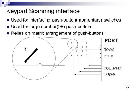 7-1 Keypad Scanning interface Used for interfacing push-button(momentary) switches Used for large number(>8) push-buttons Relies on matrix arrangement.