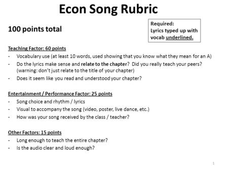 Econ Song Rubric 100 points total Teaching Factor: 60 points -Vocabulary use (at least 10 words, used showing that you know what they mean for an A) -Do.