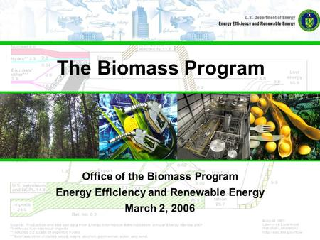 1 The Biomass Program Office of the Biomass Program Energy Efficiency and Renewable Energy March 2, 2006.
