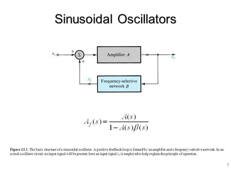 1 Figure 13.1 The basic structure of a sinusoidal oscillator. A positive-feedback loop is formed by an amplifier and a frequency-selective network. In.