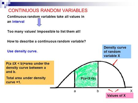CONTINUOUS RANDOM VARIABLES Continuous random variables take all values in an interval Too many values! Impossible to list them all! How to describe a.