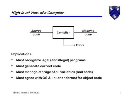 From Cooper & Torczon1 Implications Must recognize legal (and illegal) programs Must generate correct code Must manage storage of all variables (and code)