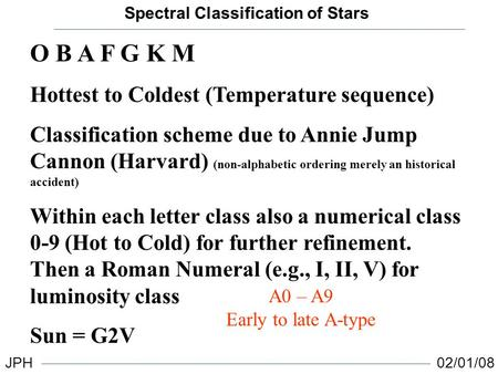 Spectral Classification of Stars JPH 02/01/08 O B A F G K M Hottest to Coldest (Temperature sequence) Classification scheme due to Annie Jump Cannon (Harvard)