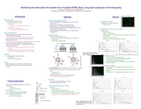 Monitoring the desorption of analytes from nonpolar SPME fibers using high speed gas chromatography Authors: Kimberly Jasch, Tony Borgerding* Department.