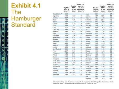 Exhibit 4.1 The Hamburger Standard. Real World Example 4.1.