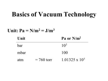 Basics of Vacuum Technology Unit: Pa = N/m 2 = J/m 3 UnitPa or N/m 2 bar10 5 mbar100 atm= 760 torr1.01325 x 10 5.