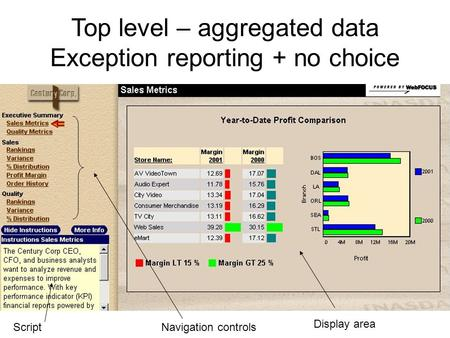 Top level – aggregated data Exception reporting + no choice Navigation controls Display area Script.