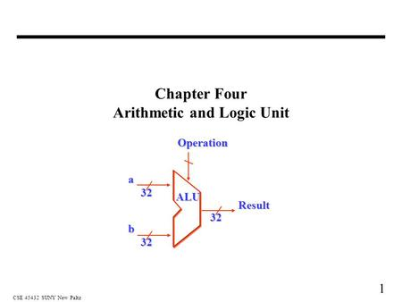 1 CSE 45432 SUNY New Paltz Chapter Four Arithmetic and Logic Unit 32 32 32 Operation Result a b ALU.