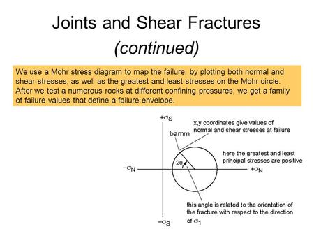 Joints and Shear Fractures