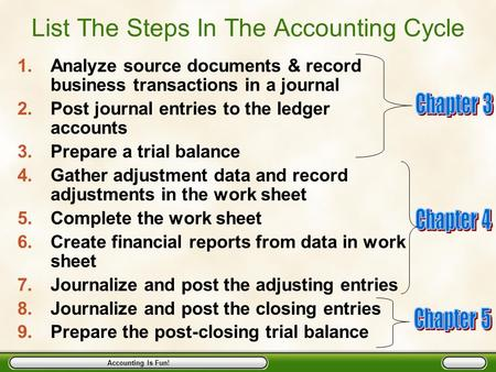 Accounting Is Fun! List The Steps In The Accounting Cycle 1.Analyze source documents & record business transactions in a journal 2.Post journal entries.
