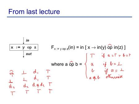From last lecture x := y op z in out F x := y op z (in) = in [ x ! in(y) op in(z) ] where a op b =