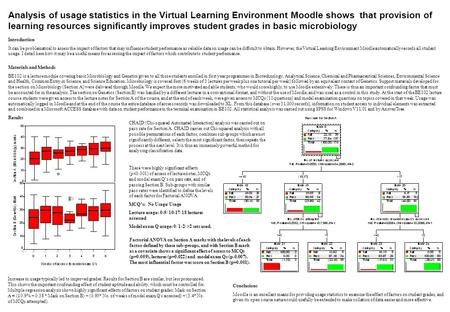 Analysis of usage statistics in the Virtual Learning Environment Moodle shows that provision of learning resources significantly improves student grades.