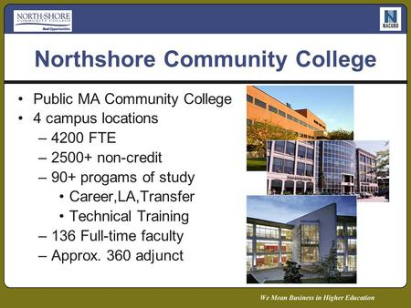 Northshore Community College Public MA Community College 4 campus locations –4200 FTE –2500+ non-credit –90+ progams of study Career,LA,Transfer Technical.