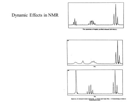 Dynamic Effects in NMR. The timescale in nmr is fairly long; processes occurring at frequencies of the order of chemical shift differences will tend to.