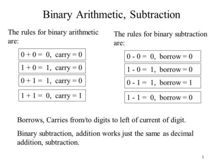 1 Binary Arithmetic, Subtraction The rules for binary arithmetic are: 0 + 0 = 0, carry = 0 1 + 0 = 1, carry = 0 0 + 1 = 1, carry = 0 1 + 1 = 0, carry =