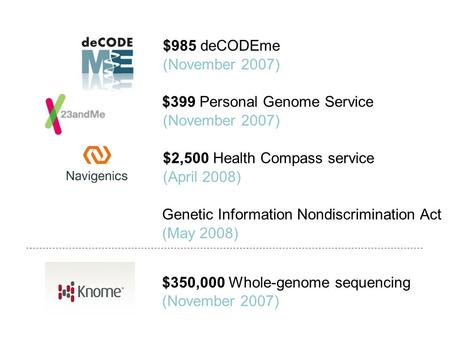 $399 Personal Genome Service $2,500 Health Compass service $985 deCODEme (November 2007) (April 2008) $350,000 Whole-genome sequencing (November 2007)
